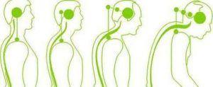 заболявания на кръбначен стълб